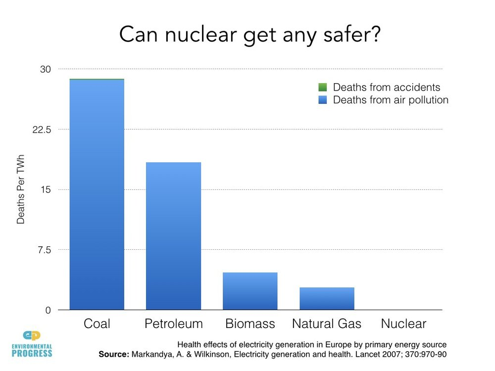 Nuclear Economics & Safety.043.jpeg