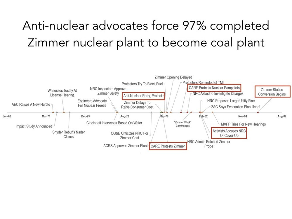 History of Nuclear for Web site.037.jpeg