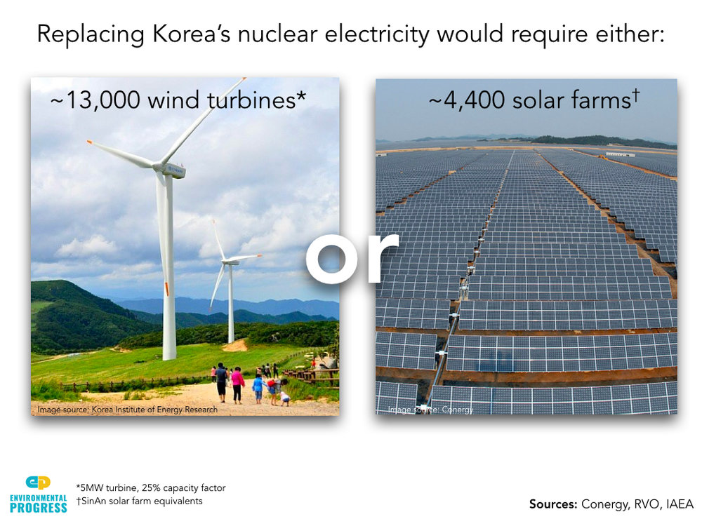 South Korea Econ & Env Impacts of Nuclear Phase-Out Extract.007.jpeg