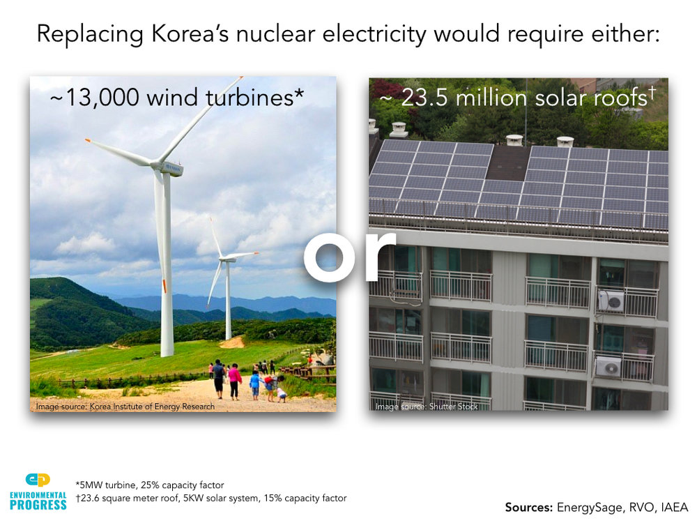 South Korea Econ & Env Impacts of Nuclear Phase-Out Extract.008.jpeg