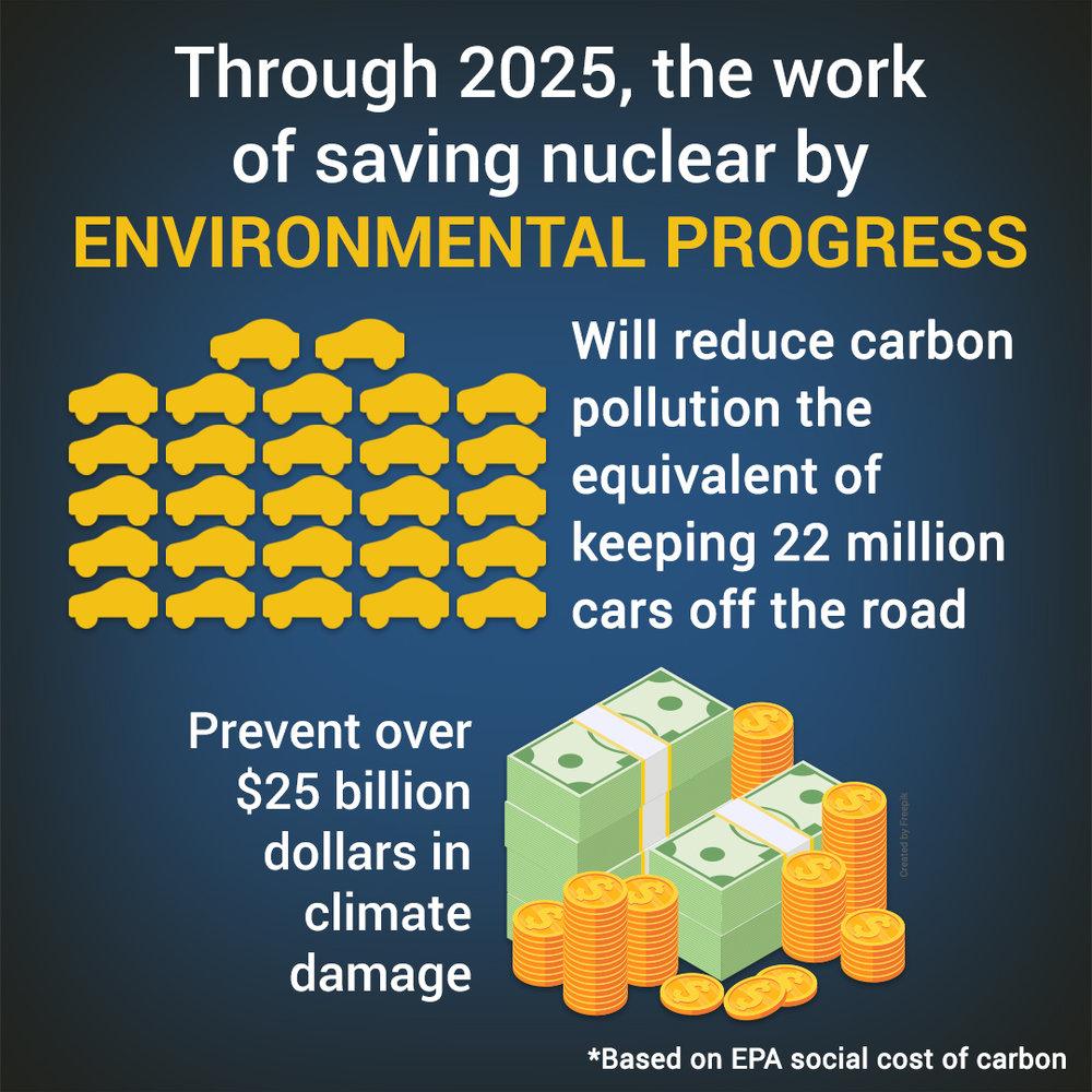 California — Environmental Progress