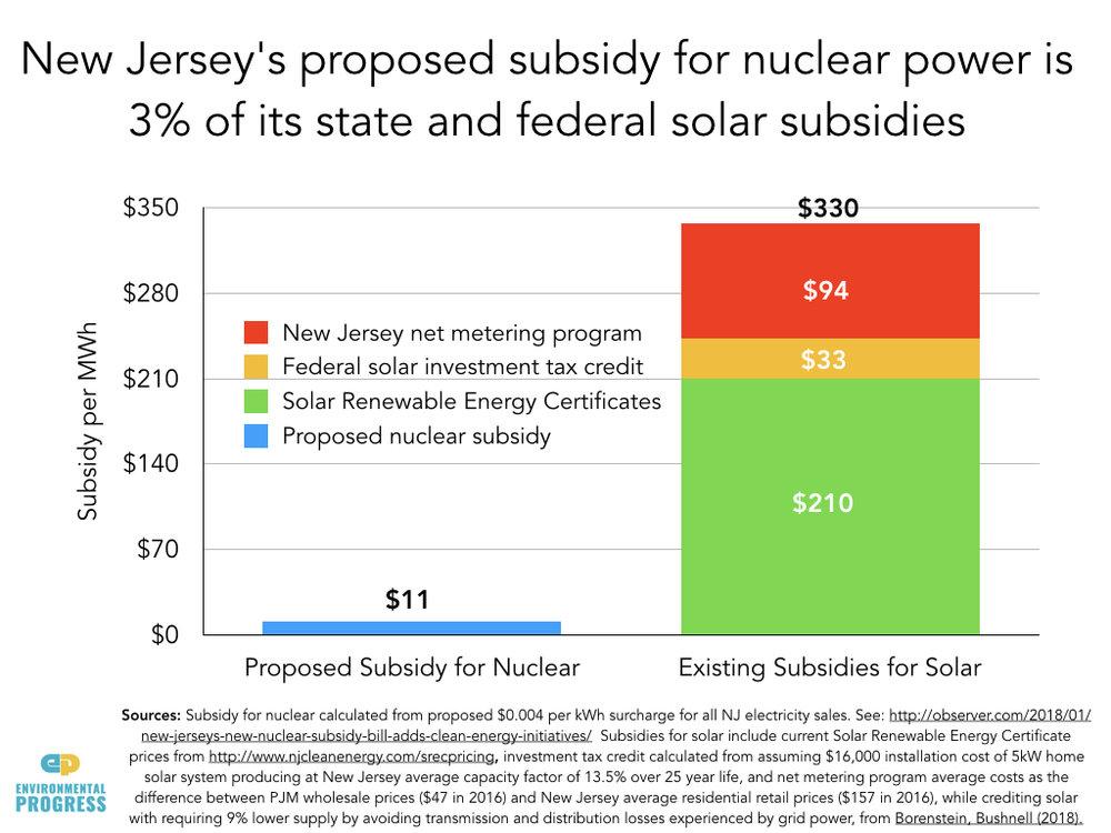 Subsidies.001.jpeg