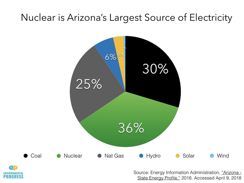 Arizona 2018.002.jpeg