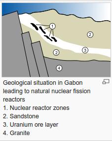 Gabon natural nuclear.png