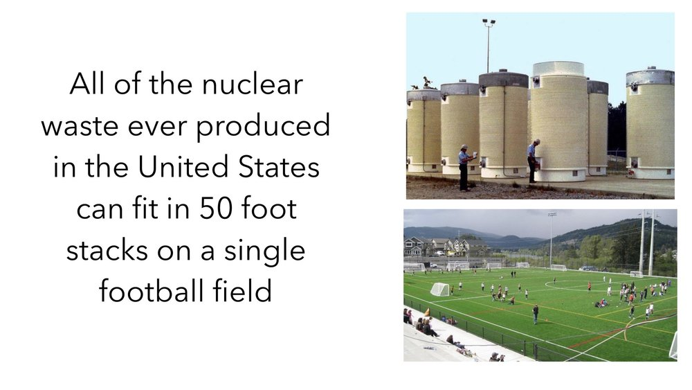 The Complete Case for Nuclear.028.jpeg