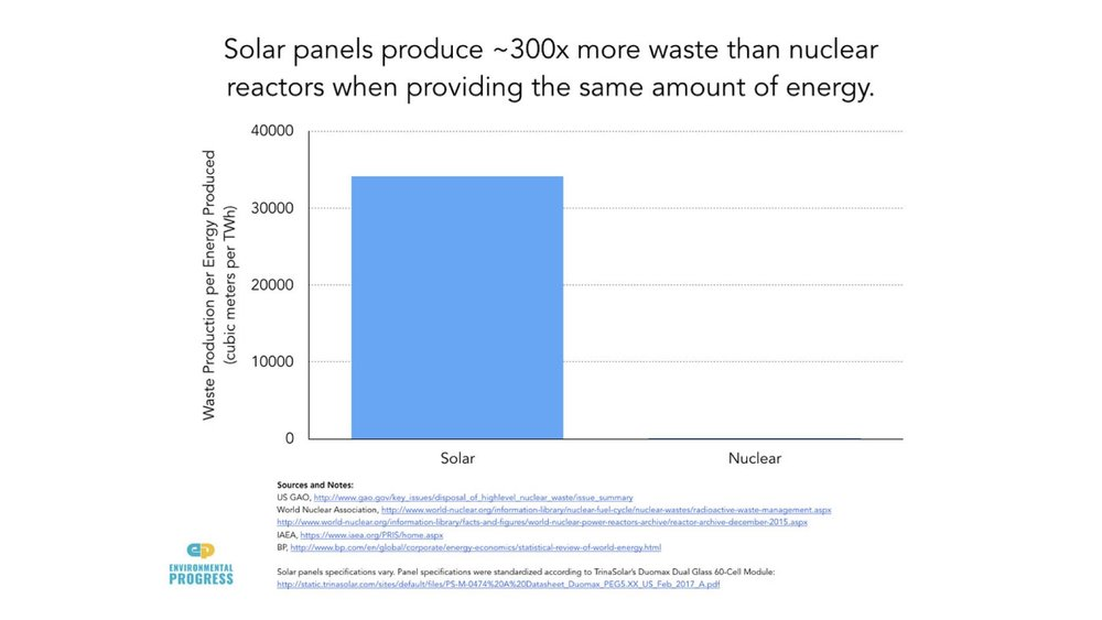 The Complete Case for Nuclear.029.jpeg