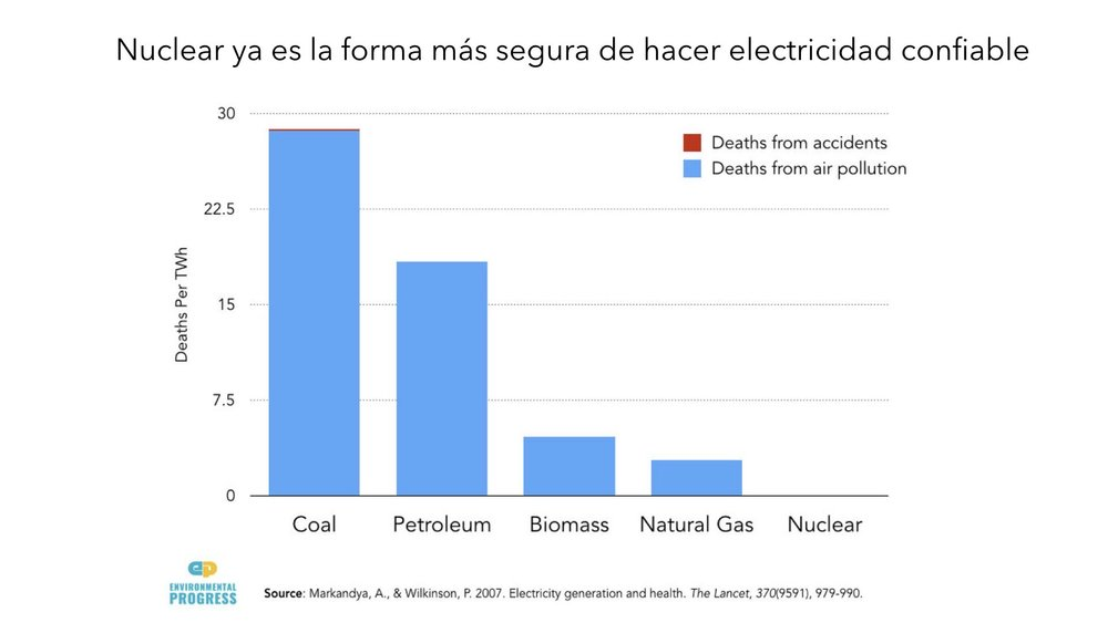 Why Spain Needs Nuclear web site.019.jpeg