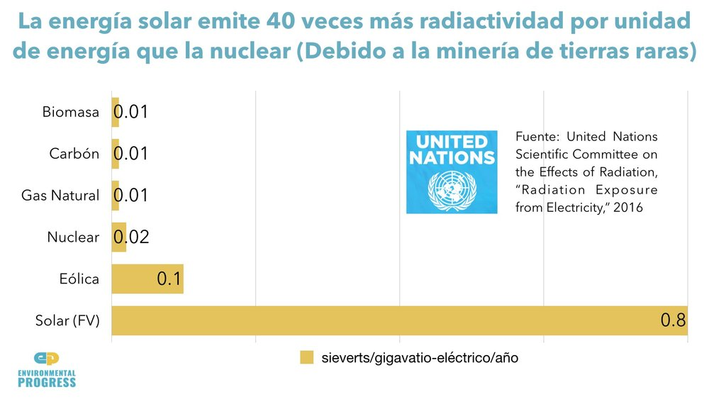 Why Spain Needs Nuclear web site.025.jpeg