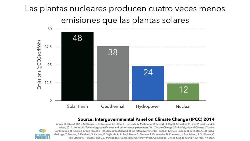 Presentation_ Porque Arentina Necesita La Energia Nuclear .017.jpeg