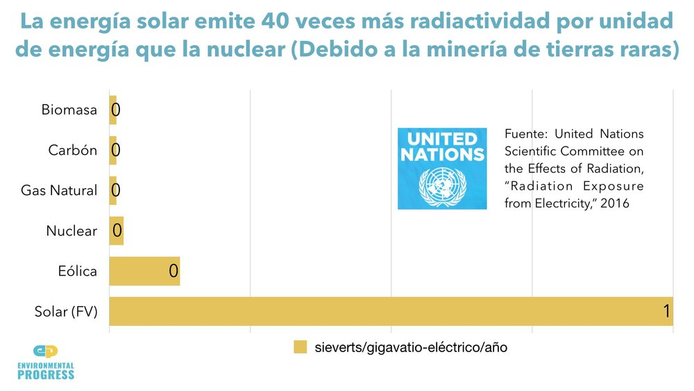 Presentation_ Porque Arentina Necesita La Energia Nuclear .036.jpeg