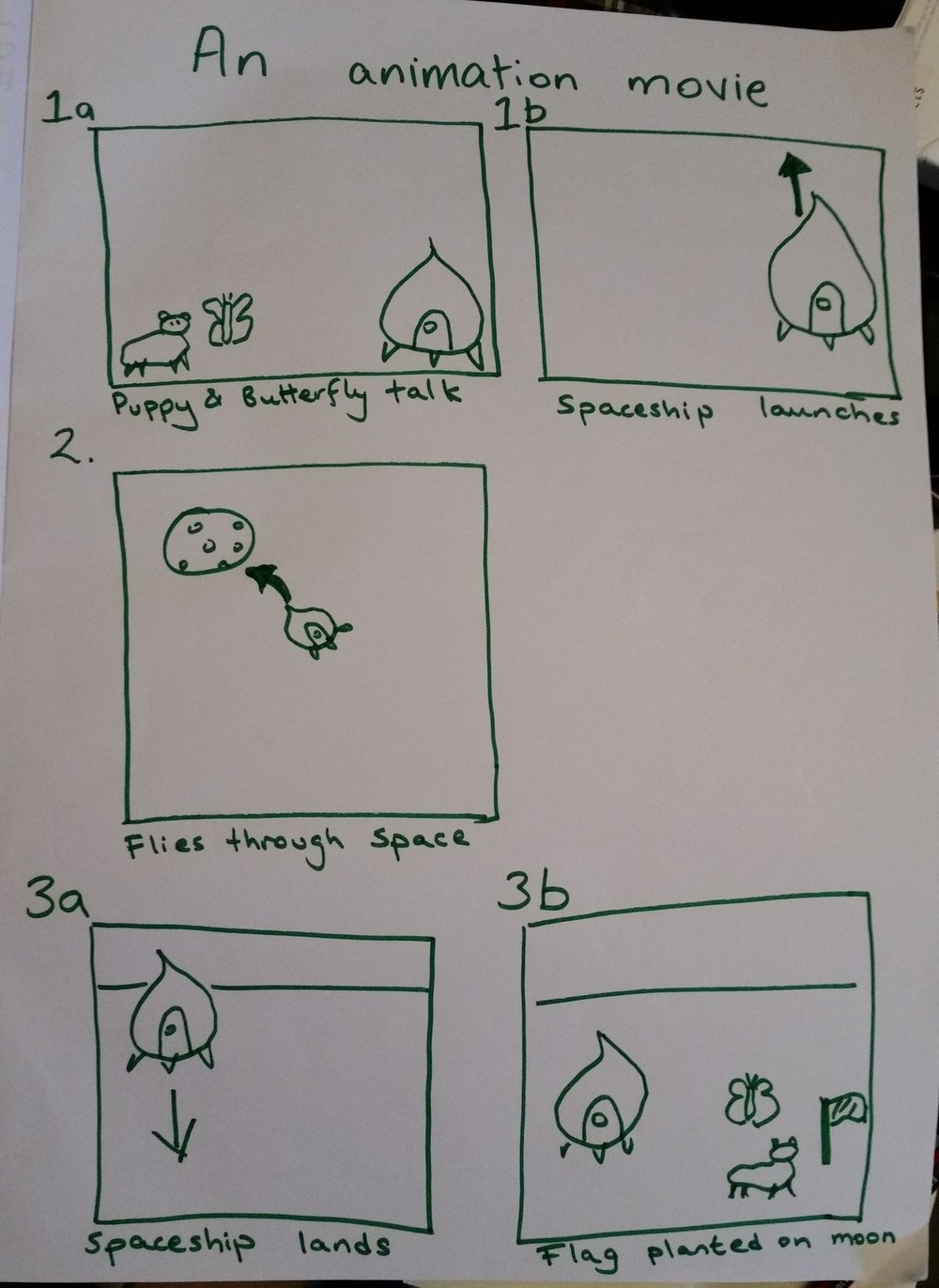 First make a storyboard, a sketch of all the scenes in your story in chronological order. This helps us to plan how we approach writing the code to create the animation movie.