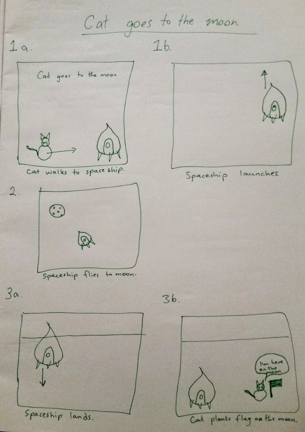 Sketch a story board to help with planning out your work