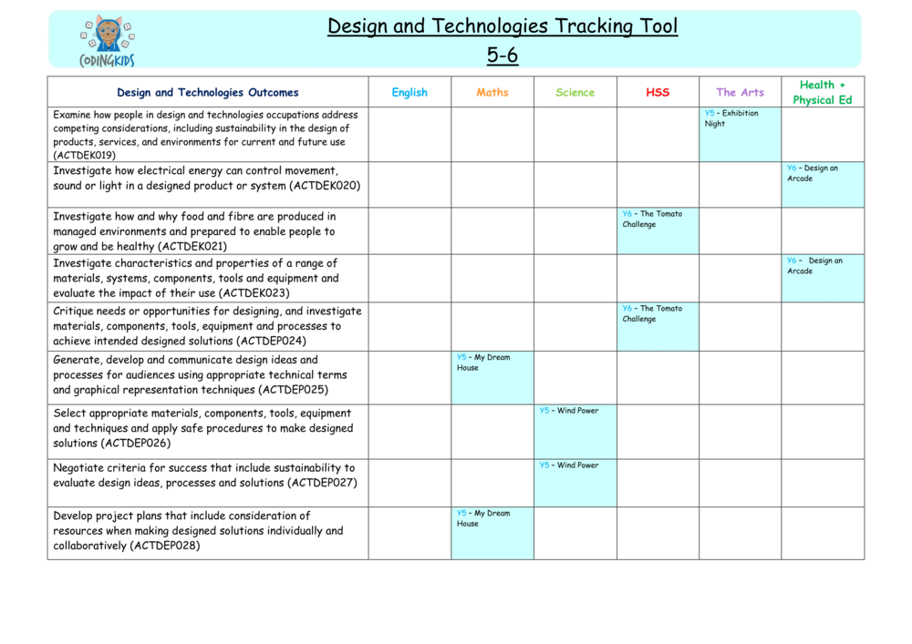 Design and Technologies Tracking Tool for Year 5-6
