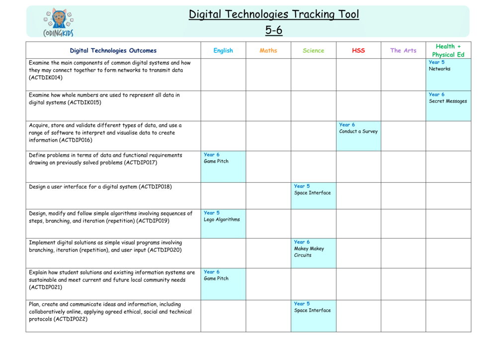 Digital Technologies Tracking Tool for Year 5-6