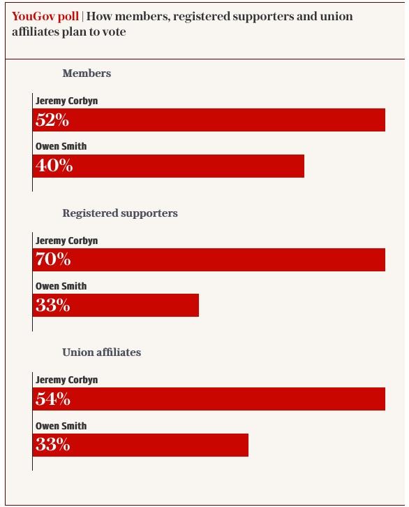 TIMES Poll details.jpeg