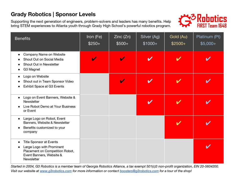G3 Sponsorship Levels Chart-Rev 17-18.jpg