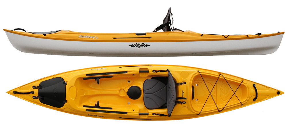 $1000 kayak - $400 roof racks for car to transport it - GoPro to film adventures in it $450 - Amount of times you realistically get to enjoy your $1850 investment per year, maybe 4.