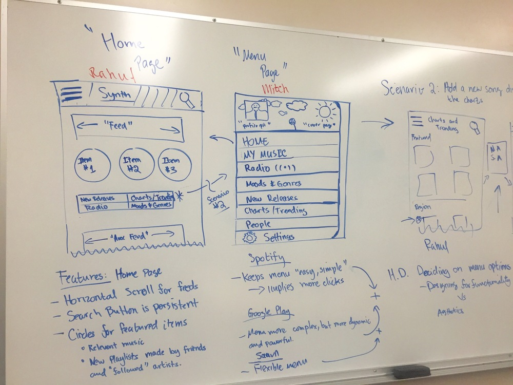 White board low fidelity prototypes