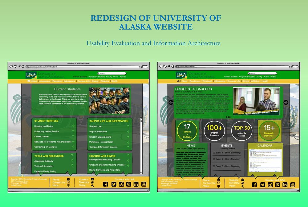 USABILITY AND INFORMATION ARCHITECTURE REDESIGN