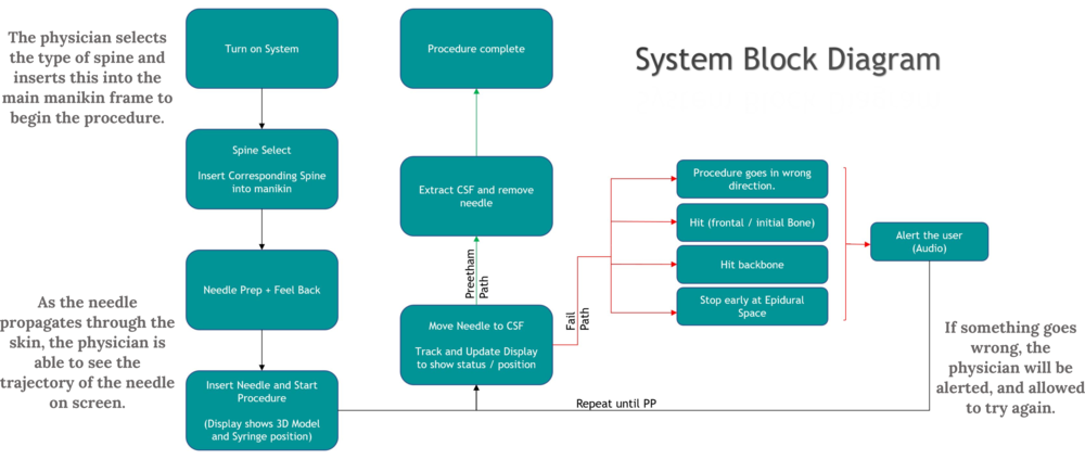 about_systemdiagram.png