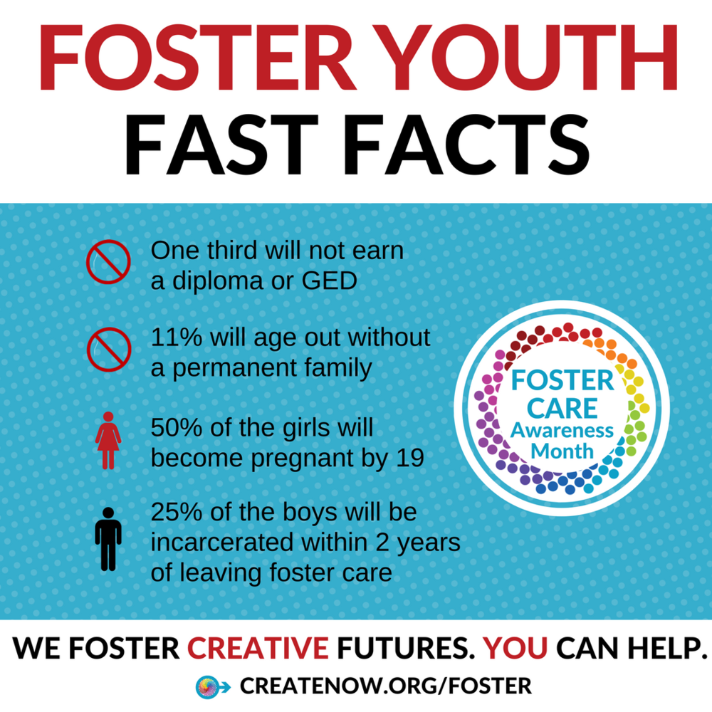 FOSTER YOUTH FAST FACTS.png