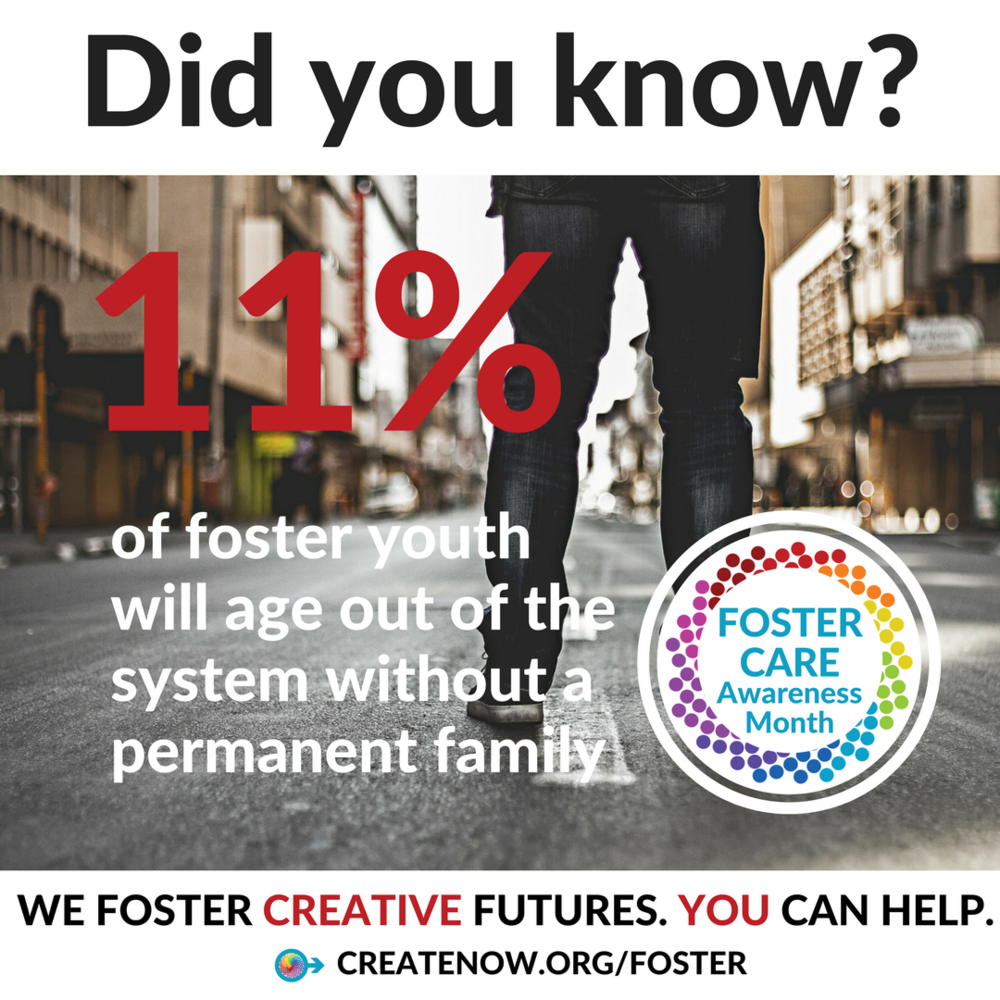 FOSTER YOUTH permanent homes.png