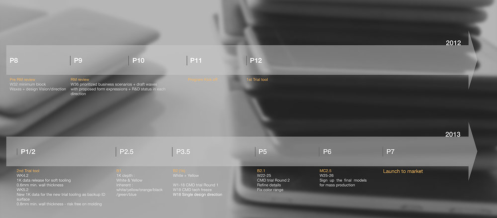 1_max_10_schedule.jpg