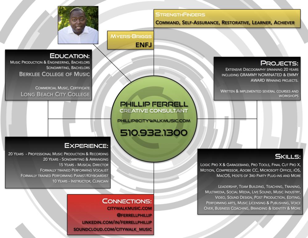 Phillip Ferrell-Creative Consultant.pdf