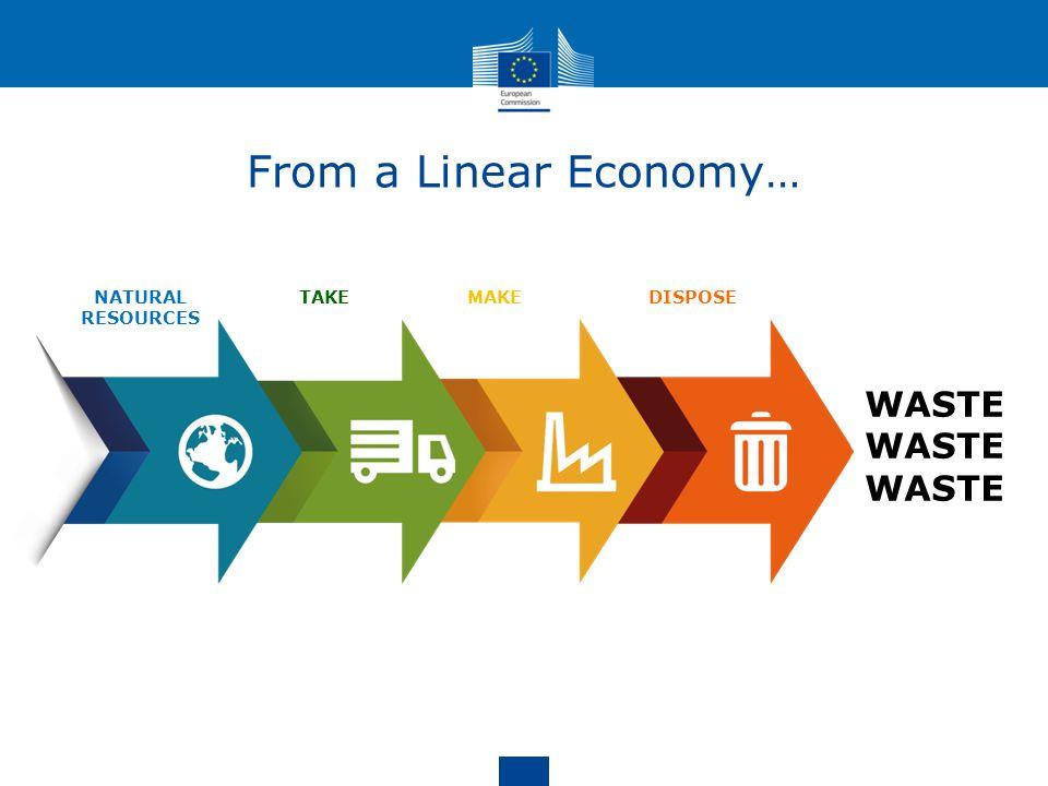 Linear economy.jpg