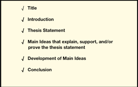 elements of a standard essay