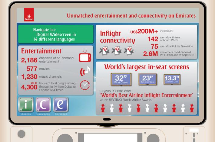 Emirates IFE.jpg