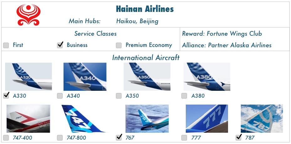 Hainan Info.jpg