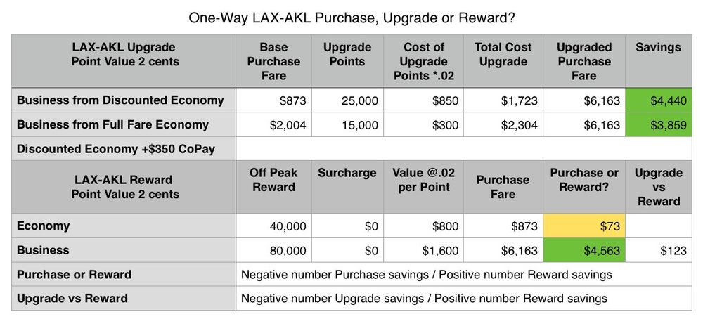 AA Upgrade comparison New.jpg