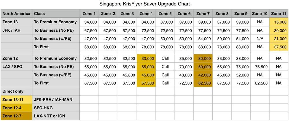 SQKF Star Upgrd chart 3-23-17.jpg