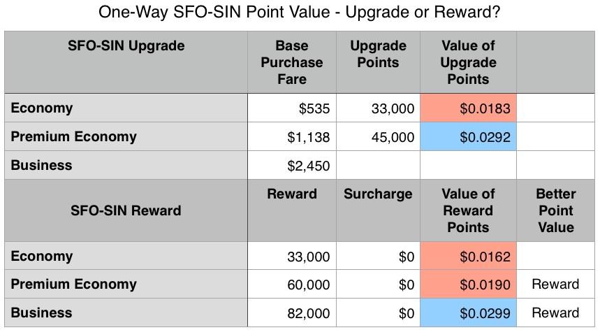 SQKF SQ Upgrd Exp SFO-SIN PV .jpg