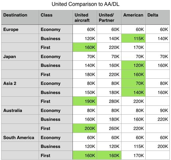UA Comparison 11-17.jpg