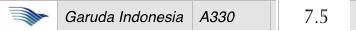 Garuda A330 seat rating.jpg