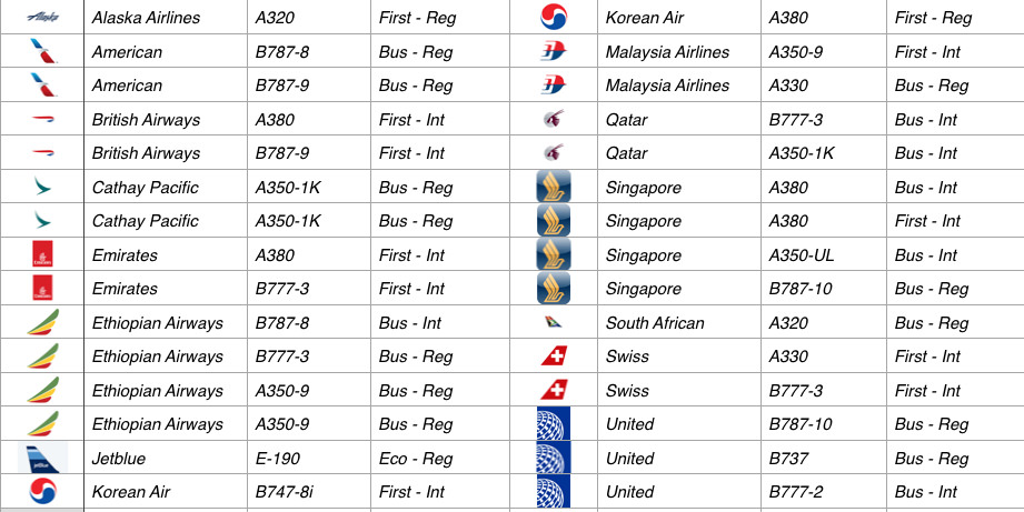 Flights booked 2019.jpg