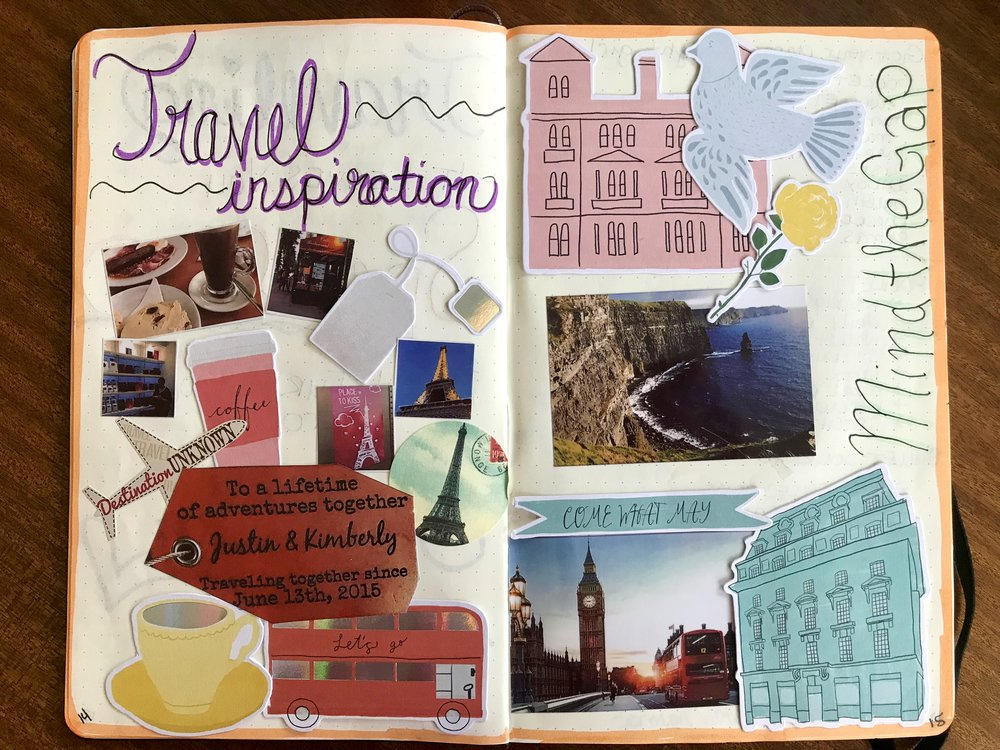Travel Inspiration board bullet journal