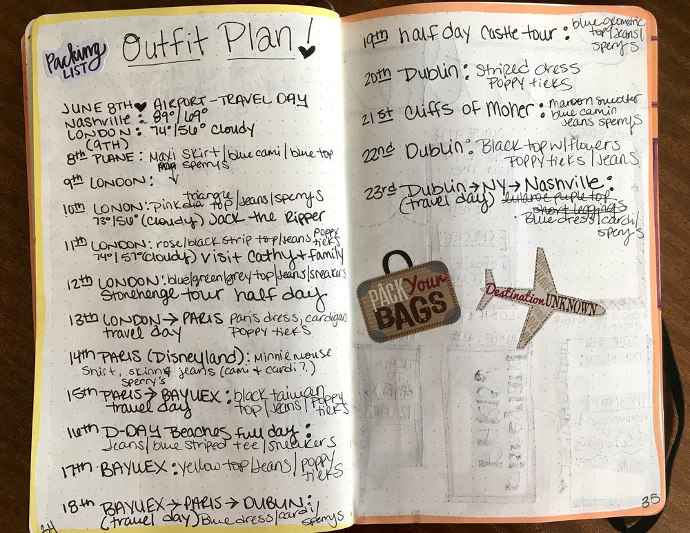 Outfit planning bullet journal spread