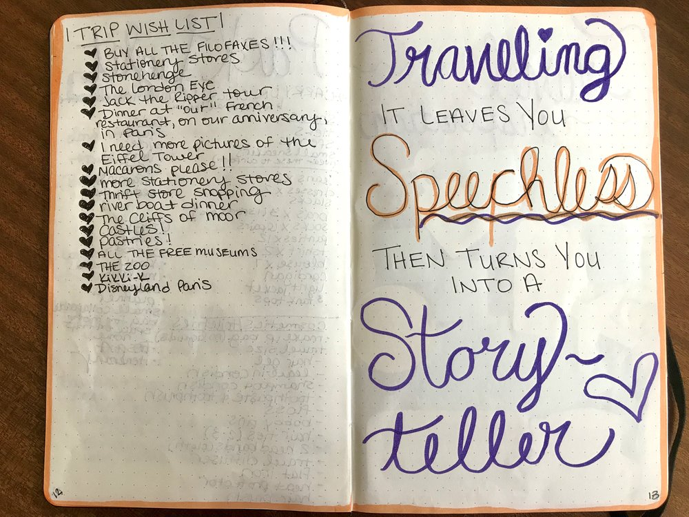 Travel Wish List Bullet Journal Spread