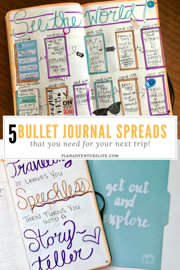 Bullet Journal Spreads Travel
