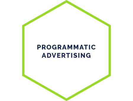 Programmatic Advertising als Teil des Digital Marketing Mix