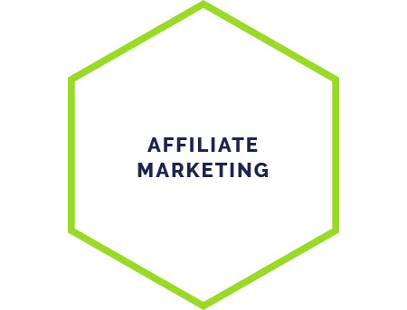 Affiliate Marketing als Bestandteil des Digital Marketing Mix