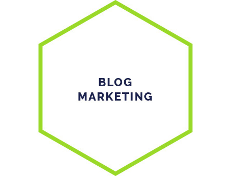 Blog Marketing als Teil des Digital Marketing Mix