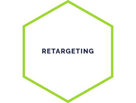 Retargeting als Teil des Digital Marketing Mix