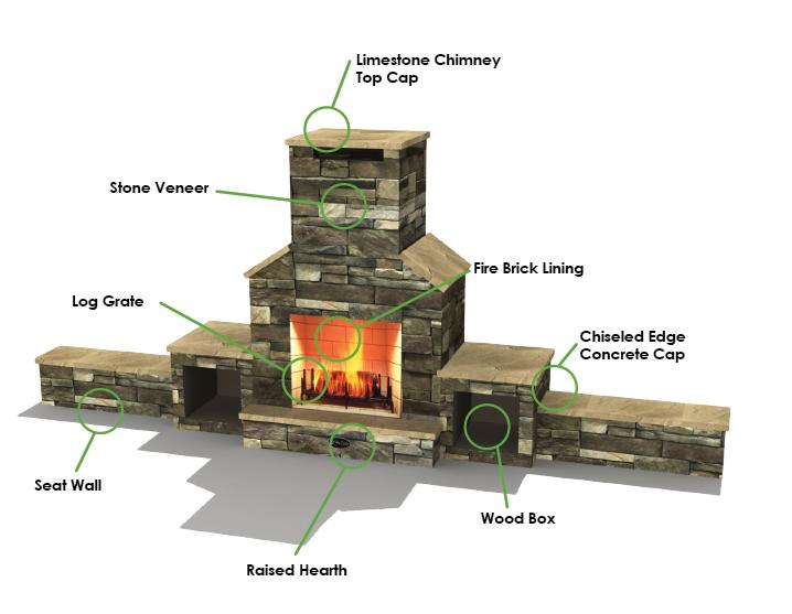 summerbrook_fireplace_anatomy.png