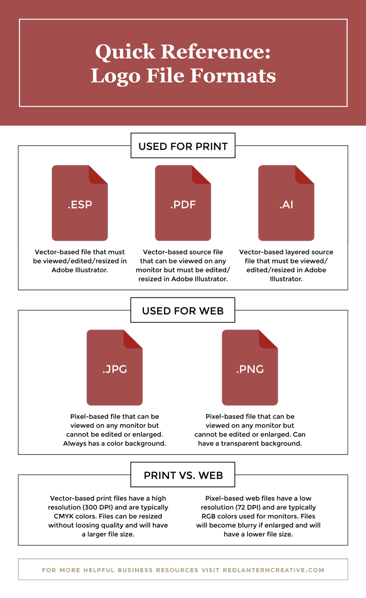 Quick reference: logo file formats