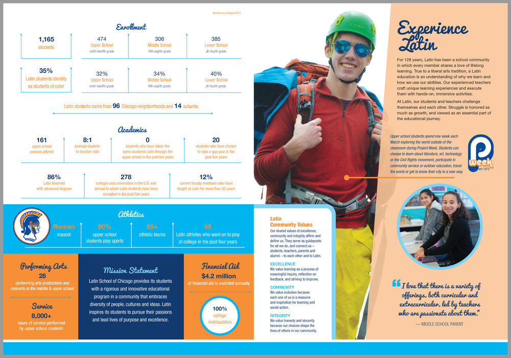 The inside front cover of the brochure is a version of the Latin At A Glance one-sheet that has stats about Latin. Page one of the brochure continues the introduction to the school and describes another example of experiential learning at Latin, Project Week.