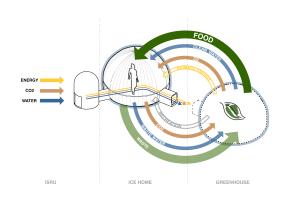 Resource-Flow-Diagram-300x202.png